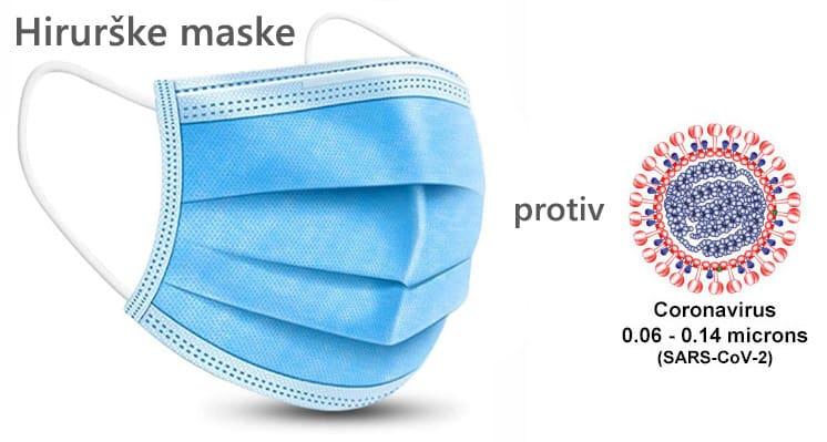 gde kupiti zastitne maske za lice